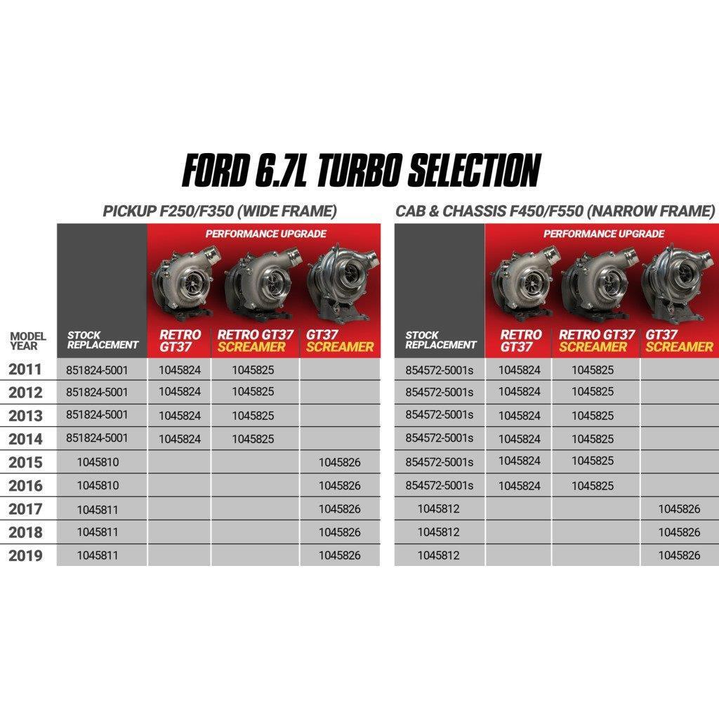 Picture of BD Powerstroke GT37 Retrofit Turbo Kit - Ford 2011-2014 Pickup/2011-2016 C&C
